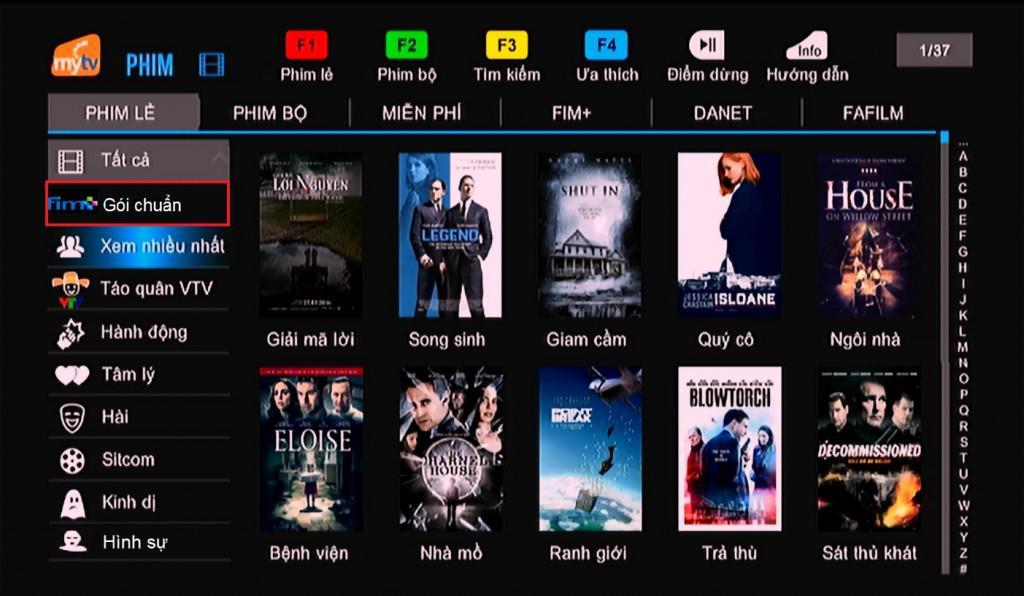 Sự giống và khác nhau giữa gói Nâng cao và gói VIP của truyền hình MyTV