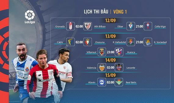 Những giải bóng đá hàng đầu thế giới trở lại trên sóng truyền hình MyTV