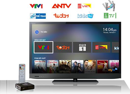 Danh sách kênh có trong gói nâng cao và gói VIP của truyền hình MyTV